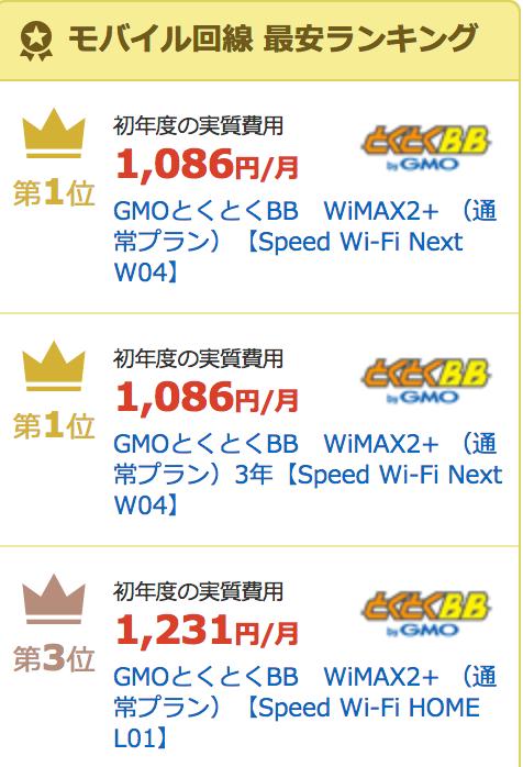 価格.com wimax 料金