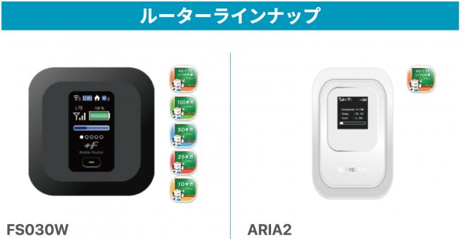 Fuji wifi ルーター