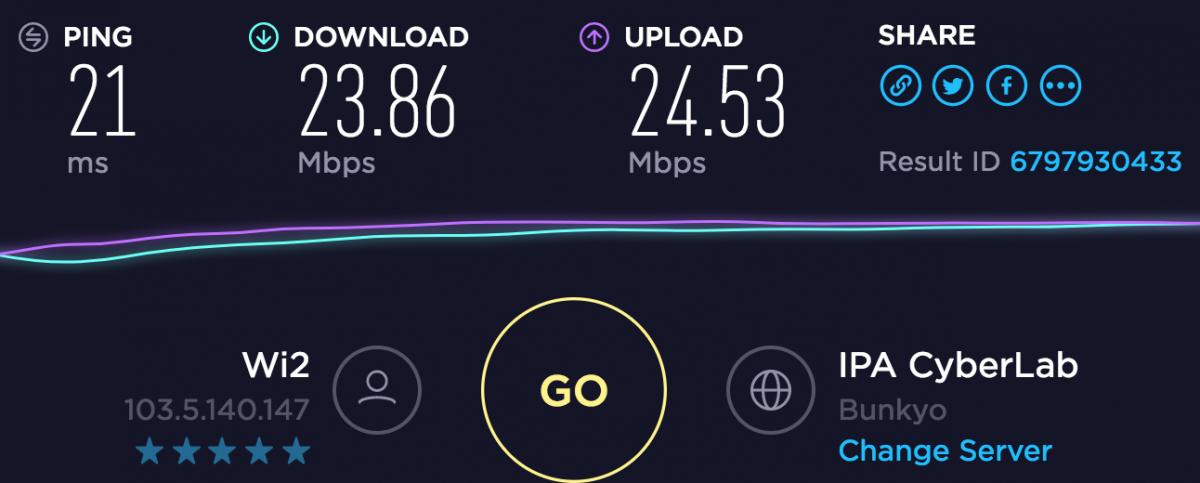wifi 速度測定