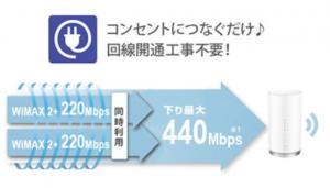 l01s 速度