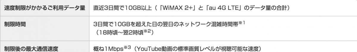 WiMAX 通信制限