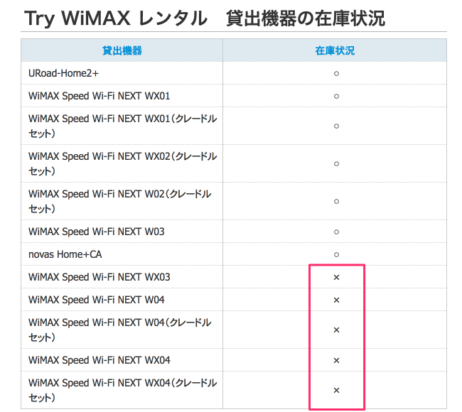 TryWiMAX 在庫