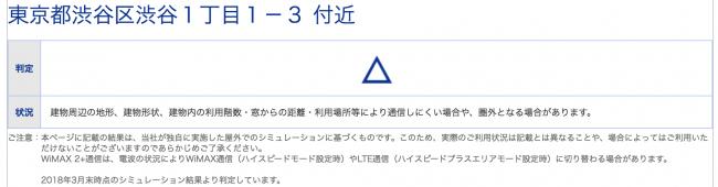 エリア判定△