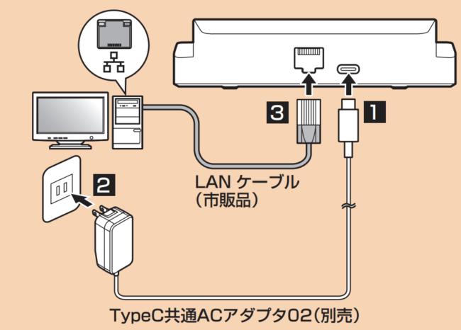 クレードル 有線LAN接続