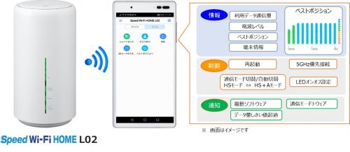 L02 アプリ