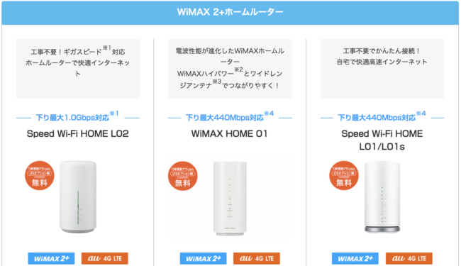 WiMAX2+ホームルーター